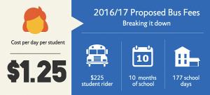 bus-fee-breakdown